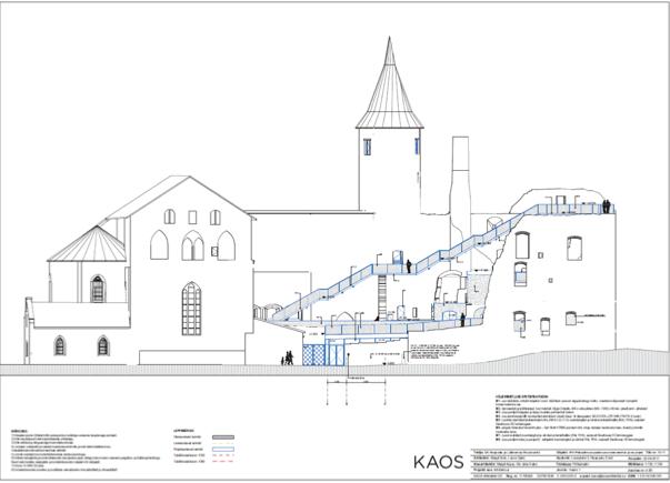 Kolm muinsuskaitseameti aastapreemiat on seotud arendus- ja restaureerimistöödega Haapsalu piiskopilinnuses
